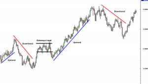 trendlines-example-thumbnail